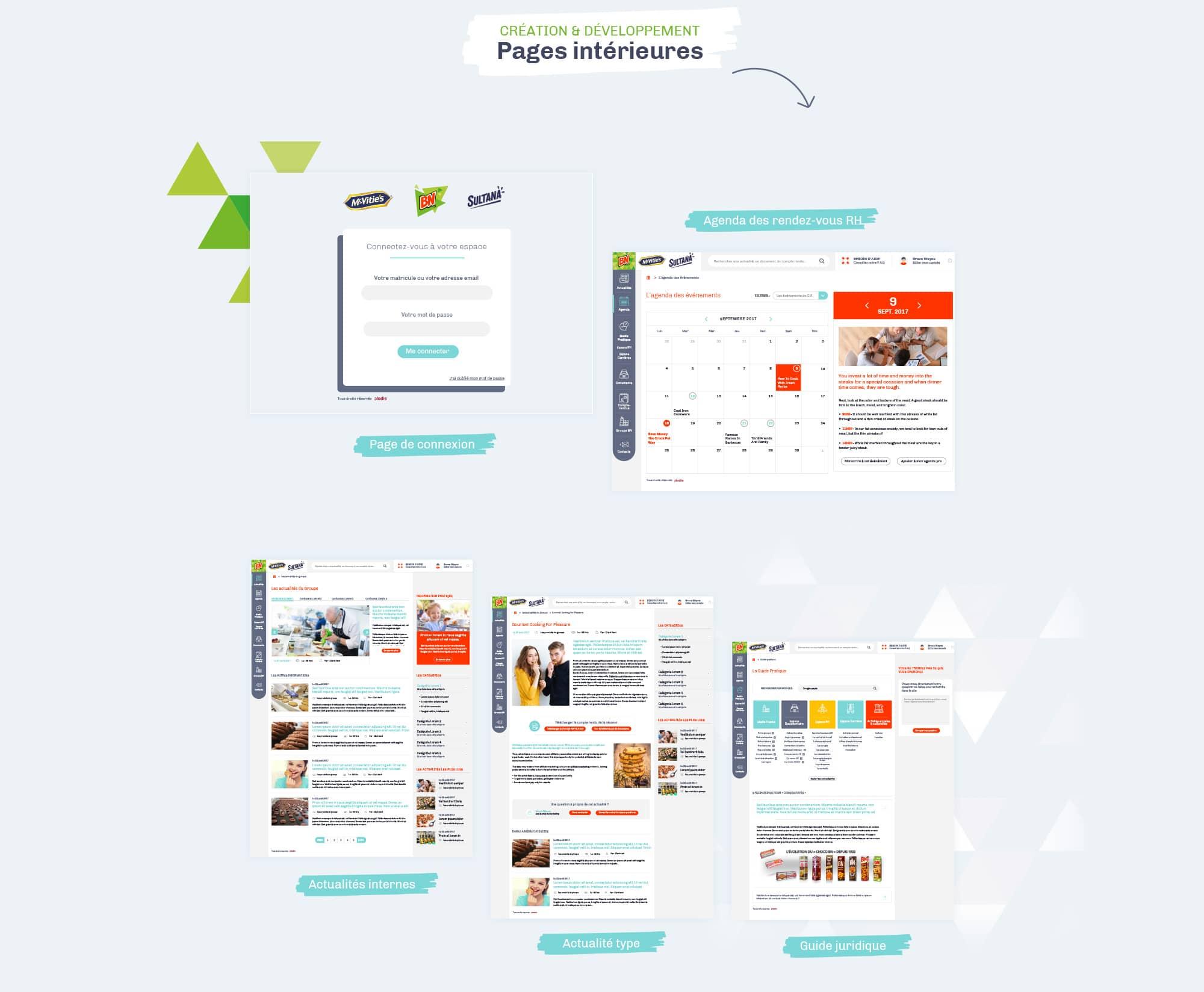 Webdesign des pages intérieures