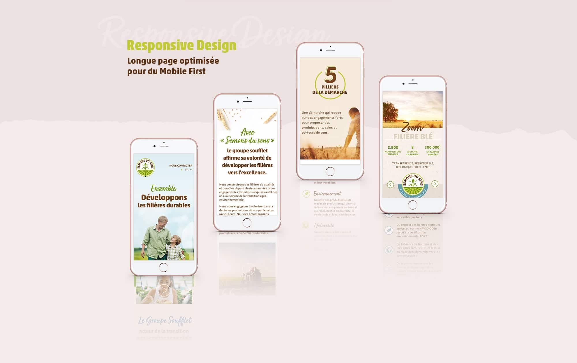 Webdesign en mobilefirst